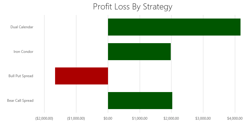 Tracking stock options in quicken